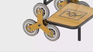 Download Design Engineering Project-Stair Climbing Trolley-Product Video Video