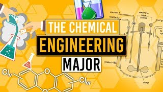 Download What is Chemical Engineering? Video