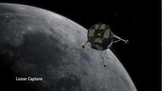 Download Lunar Lander mission Video