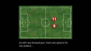 Download Introduction to the 3-5-2 formation Video