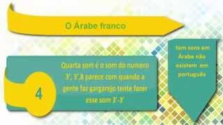 Download Aula 1 Você fala Árabe? Fala Árabe Especial Video