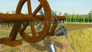 Download Methods of irrigation (English) Video