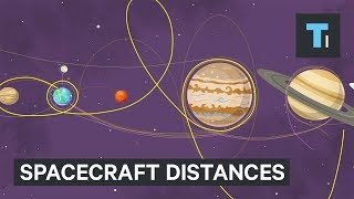 Download Here's How Far Humans Have Sent Spacecraft In Space Video