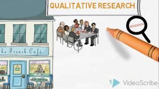 Download Qualitative & Quantitative Research - An Introduction Video