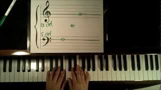 Download Learn How to Read Music: Video 1 - Grand Staff Notes - Piano Tutorial (easy) HD Video