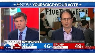 Download Trump a 'Narrow Favorite to Win Electoral College': Nate Silver | Election 2016 Video