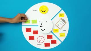 Download Strategyzer's Value Proposition Canvas Explained Video