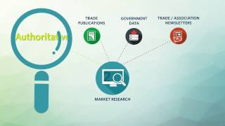 Download Module One: Introduction To Market Research Video