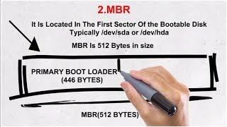 UNBRICK ASUS Memo Pad 7/FIX Boot Loop Freezing Free Download Video