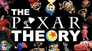 Download The COMPLETE Pixar Theory Video