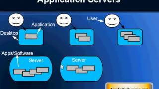 Download Information Technology (IT) Infrastructure Video