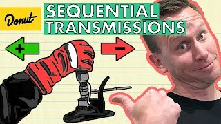 Download Dog Boxes & Sequential Transmission | How it Works Video