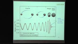 Download Juan Maldacena (Princeton), ″Black Holes and the Structure of Spacetime″ 03/21/201616 Video