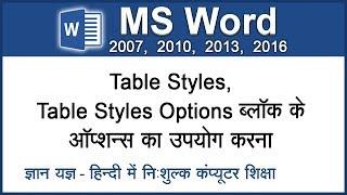 Using Lookup Formula in MS Excel 2007 Tutorials in Hindi