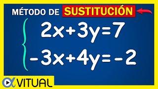 Download Sistema de ecuaciones de 2x2 método de sustitución ejemplo 5 Video