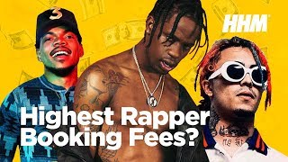Download Top 20 Rappers With the Most Expensive Booking Fees (2017) Video