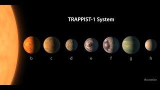 Download LA NASA DESCUBRE 7 PLANETAS SIMILARES A LA TIERRA 22 DE FEBRERO DE 2017 Video