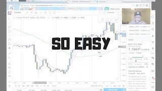 Download Simple Forex Strategy that Set Dr. Spiller Free! *so easy* Video