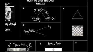 Download Why Do We Obey the Law? Hart & Dworkin Video