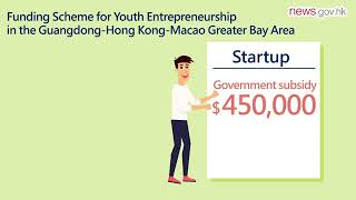 Download Youth funding schemes launched (22.3.2019) Video