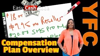 Download Easy Cash Code Compensation Plan Overview 2017 | How Does The Easy Cash Code Affiliate Payout Work? Video