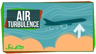 Download The Ups and Downs of Air Turbulence Video
