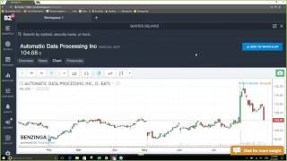 Download Benzinga Talks ADP (Webinar) Video