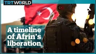 Download A Timeline of Turkey's Operation Olive Branch Video