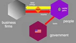 Download The Bush Tax Cuts Video