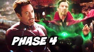 Download Avengers Phase 4 Doctor Strange 2 News Explained Video