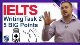 Download IELTS Task 2 Five Points to Score 7 (with example) Video