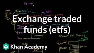 Download Exchange traded funds (ETFs) | Finance & Capital Markets | Khan Academy Video