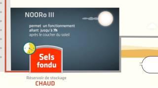 Download Technologie CSP NOOR III Video