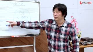 Download 하모니카 독학이 가능할까요? / 하모니카 배우고 싶어요! Video