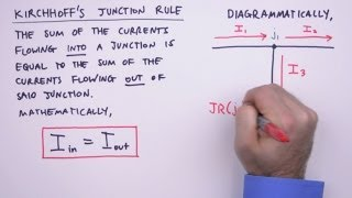 Download Kirchhoff's Rules (Laws) - Introduction Video