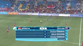 Download ฟุตบอล เอเชียนเกมส์ ครั้งที่17 ทีมชาติไทย 6-0 ทีมชาติอินโดนีเซีย 22-09-2014 Video