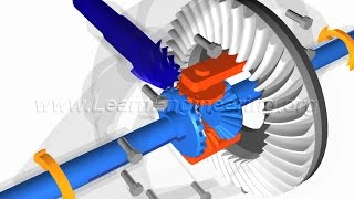 Download How a Differential works ? Video