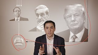 Download What Mueller's Investigation Could Mean for President Trump | NYT News Video