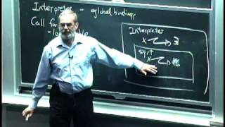 Download Lec 4 | MIT 6.00 Introduction to Computer Science and Programming, Fall 2008 Video