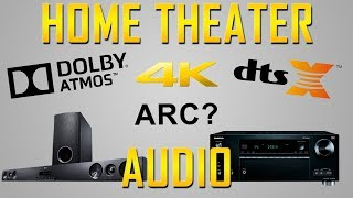 Download Home Theater Audio - What is ARC, HDCP, Toslink, SPDIF, Dolby Atmos? Video