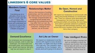 Download LinkedIn's 6 Core Values - explained via Jeff Weiner Video