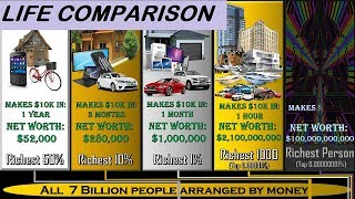 Download Life Comparison (You vs 7,000,000,000 people - How rich/smart/popular are you?) Video