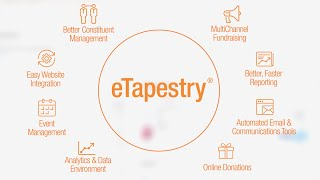 Download Introducing the new eTapestry® - Fundraising Starts Here Video