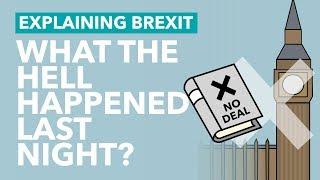 Download MPs Reject a No Deal Brexit - Brexit Explained Video