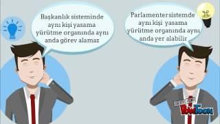 Download Başkanlık ve Parlamenter Sistem Video