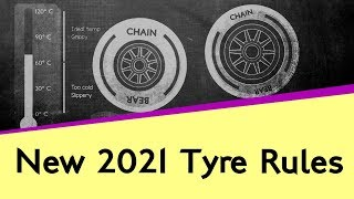 Download New Tyre Rules 2021 explained - Low profile tyres, no tyre warmers, radical compounds Video