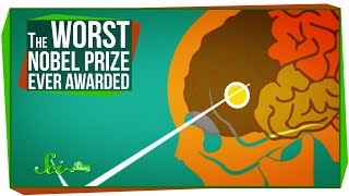 Download The Worst Nobel Prize Ever Awarded Video