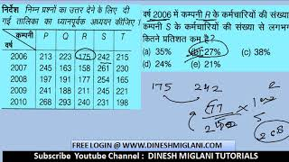 Download DATA INTERPRETATION IN HINDI MEDIUM SESSION 1 FOR IBPS PO CLERICAL Video