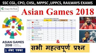 Download Asian Games 2018 | All Important Questions On Asian Games 2018 | Gk Quiz On Asian Games 2018 Video
