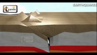 Download How does Earthquake occur with explanation - Social Science 3D animation video in HD Video